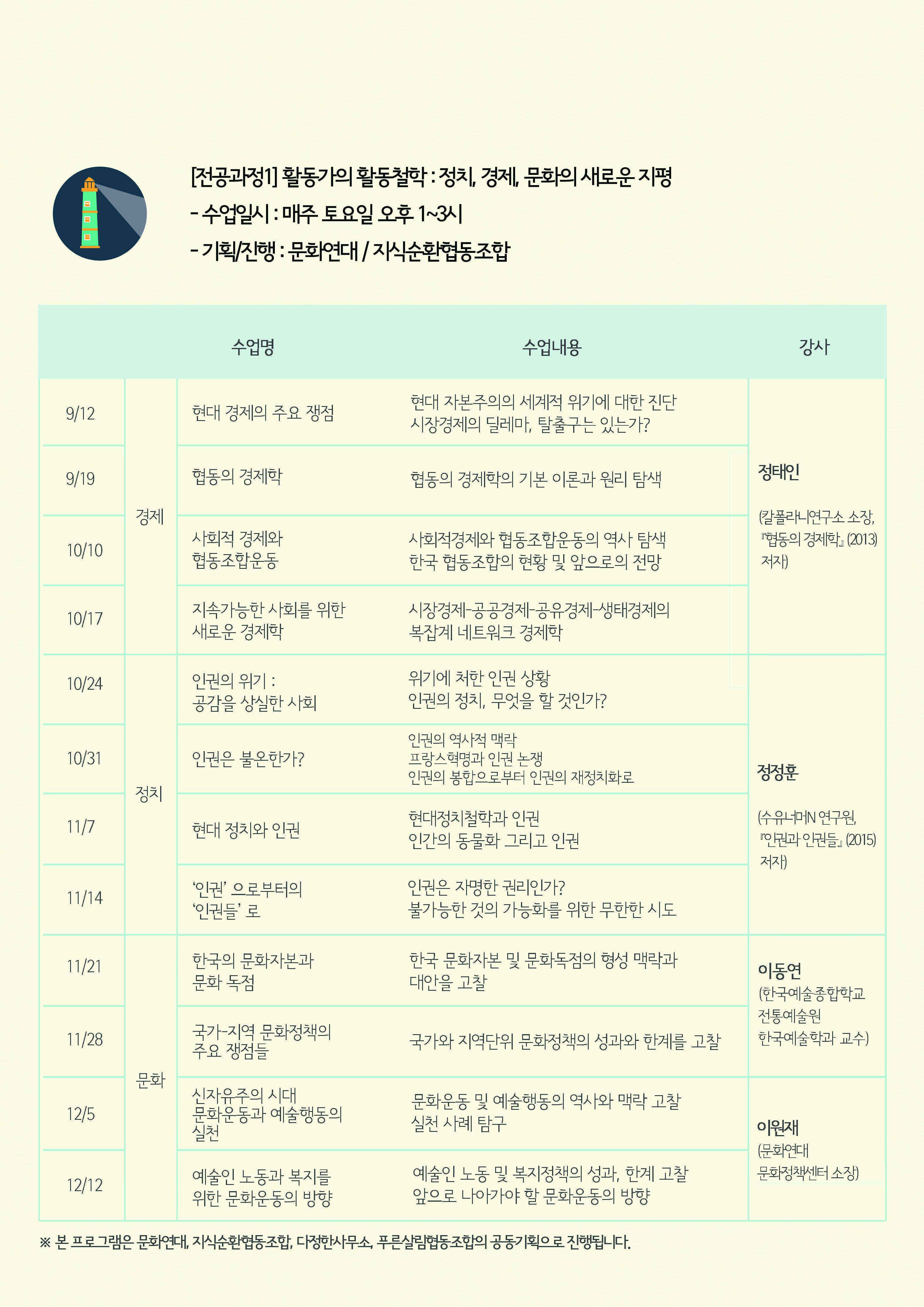 시민활동가 역량강화과정 모집 안내문(A4-2).jpg