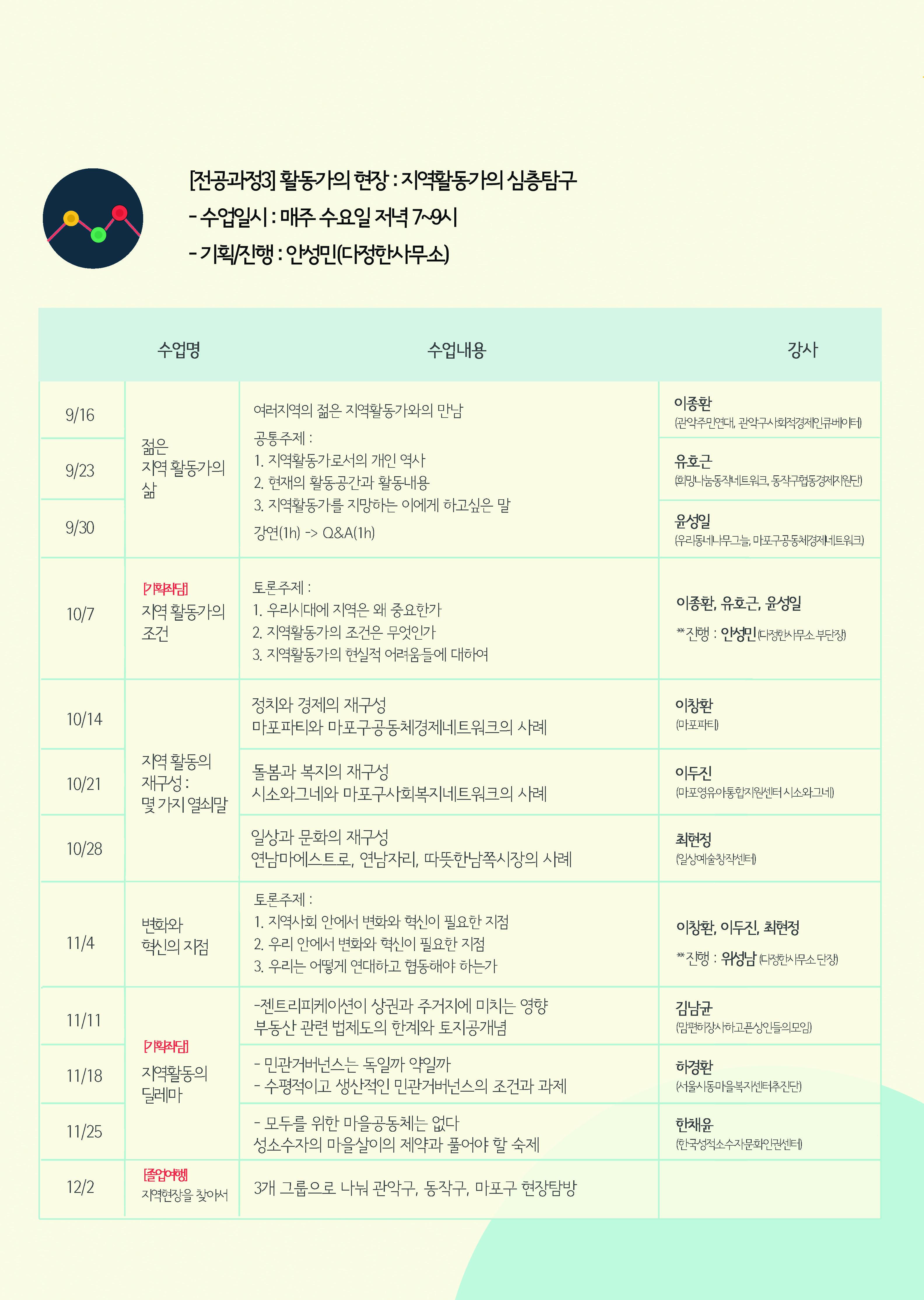 시민활동가 역량강화과정 모집 안내문2(A4-4).jpg